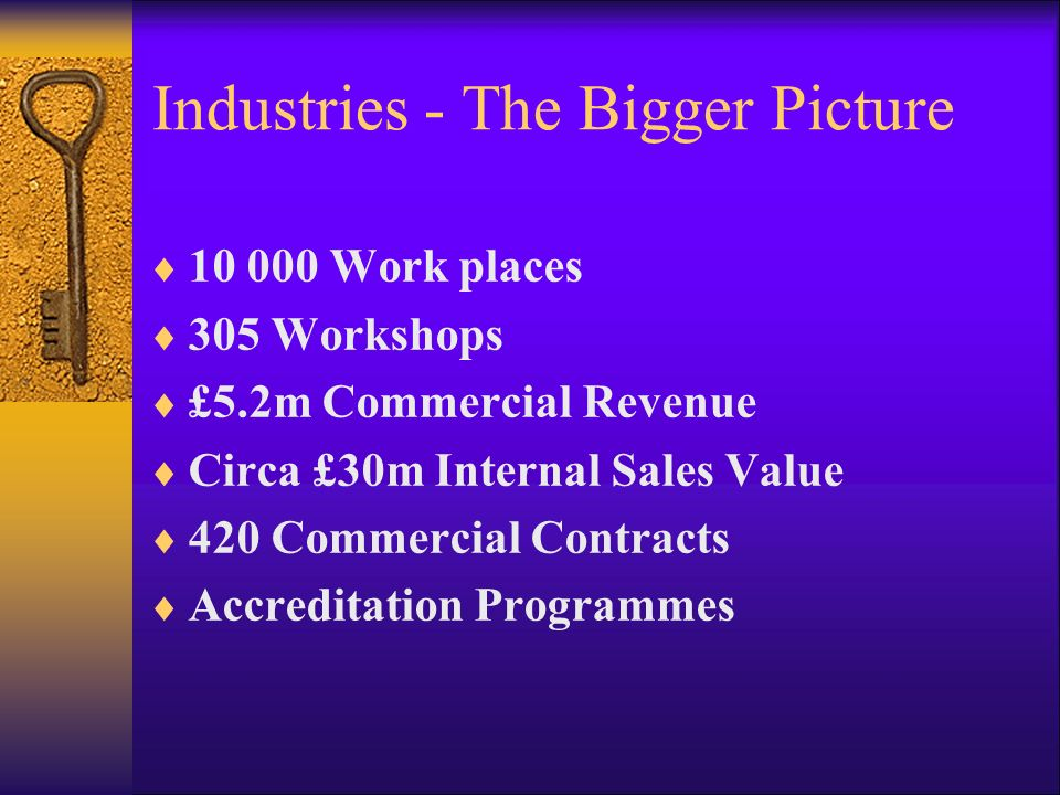 Industries - The Bigger Picture