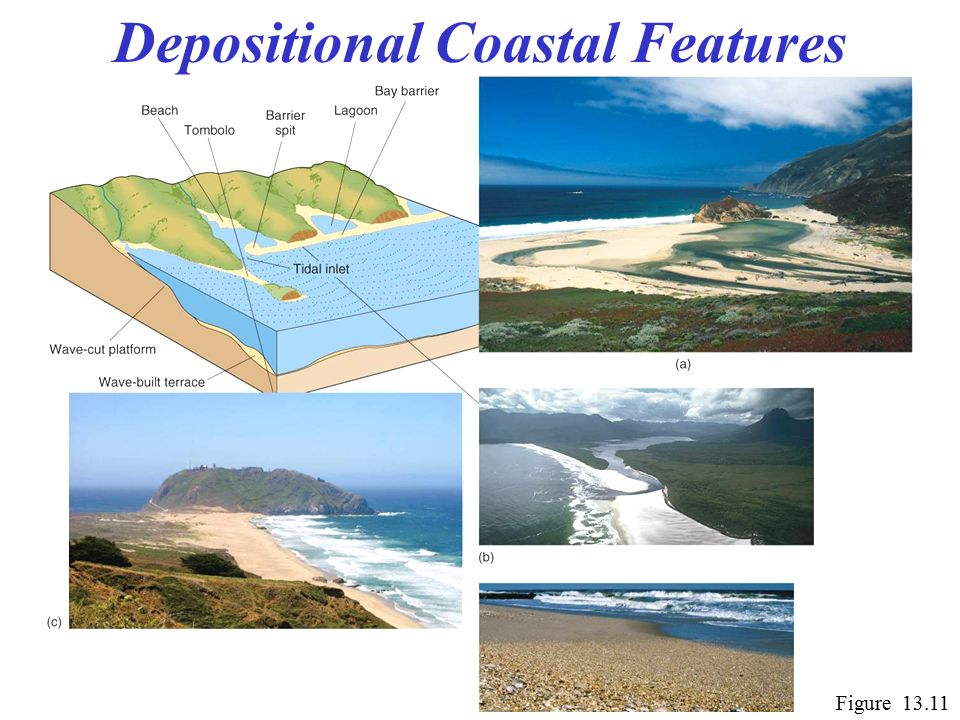 Chapter 13 The Oceans, Coastal Processes, and Landforms