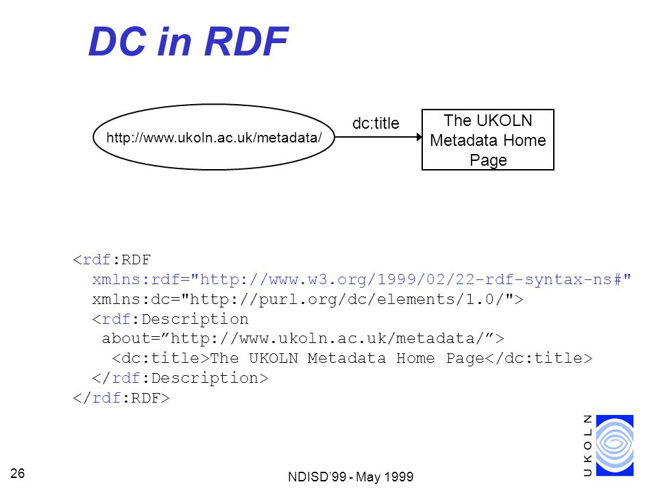 DC in RDF dc:title The UKOLN Metadata Home Page <rdf:RDF