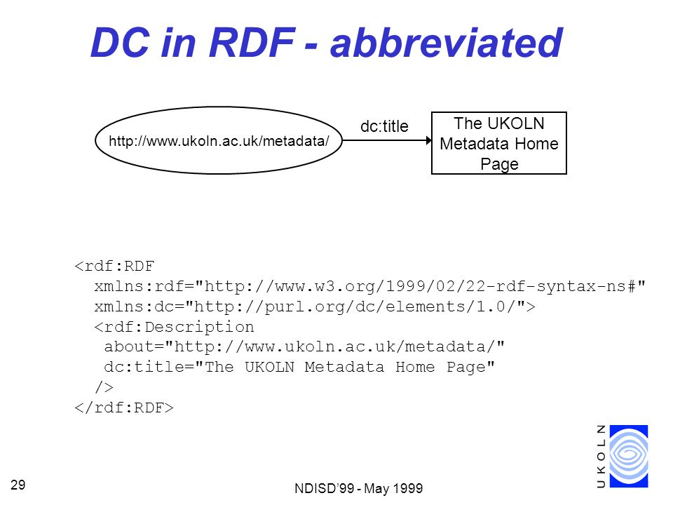 DC in RDF - abbreviated dc:title The UKOLN Metadata Home Page