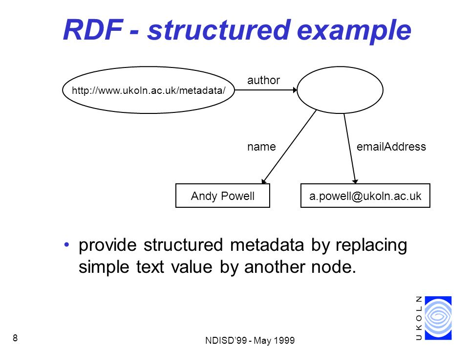 RDF - structured example