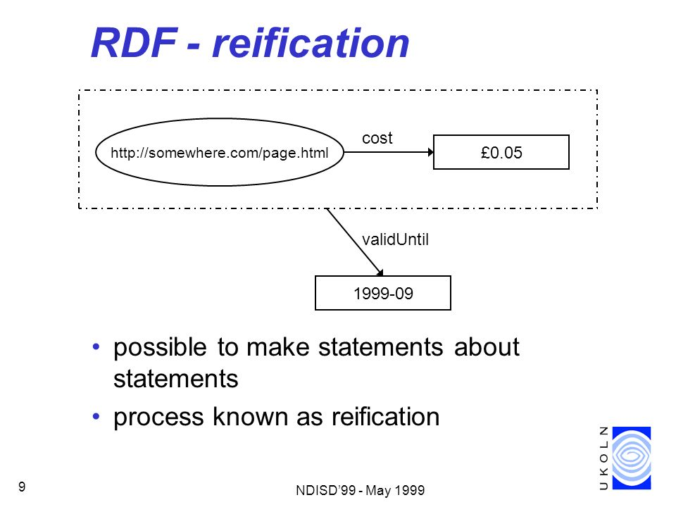 RDF - reification possible to make statements about statements