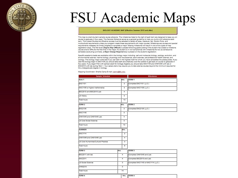 Fsu Academic Map MAPPING and META MAJORS in Advising & Student Orientation   ppt