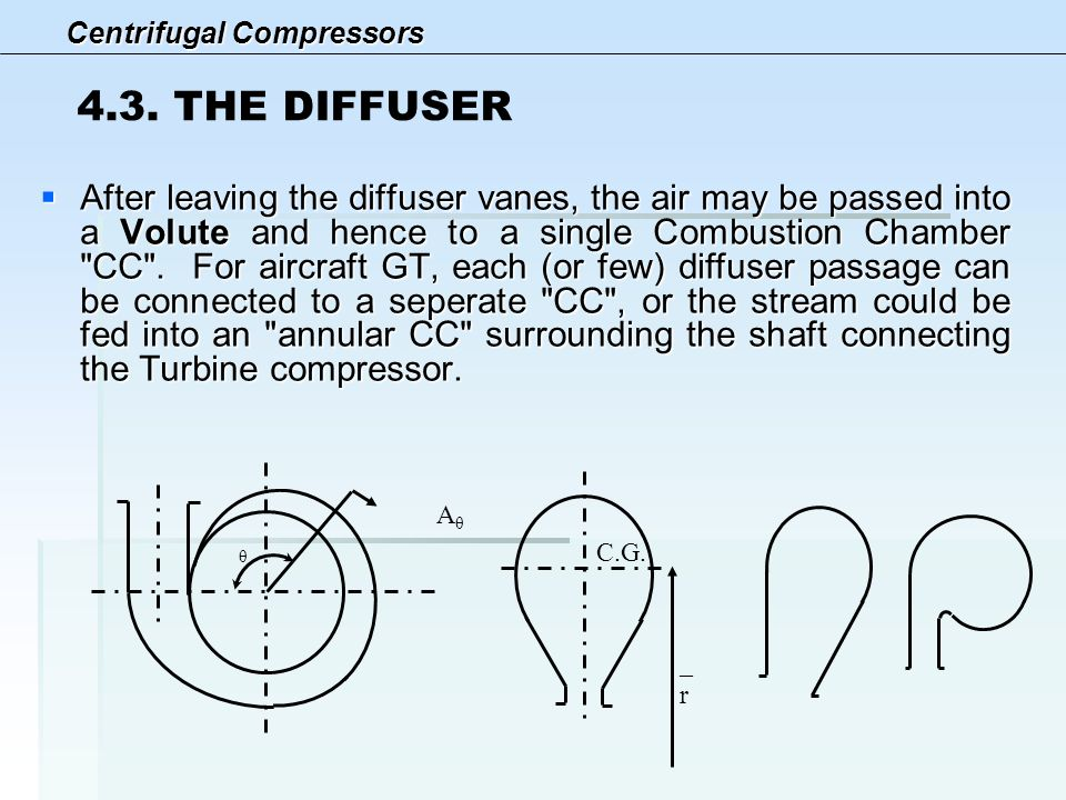 Diffuser Vanes Meaning - User Guide Manual That Easy-to-read •