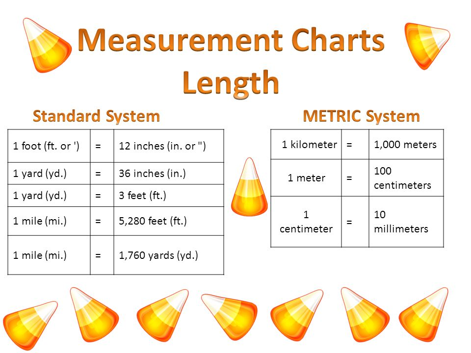 Candy Corn Math Woes Fifth Grade Ppt Video Online Download