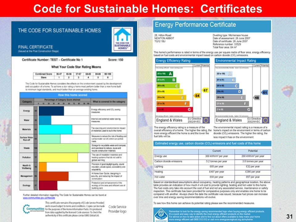Code for Sustainable Homes: Certificates