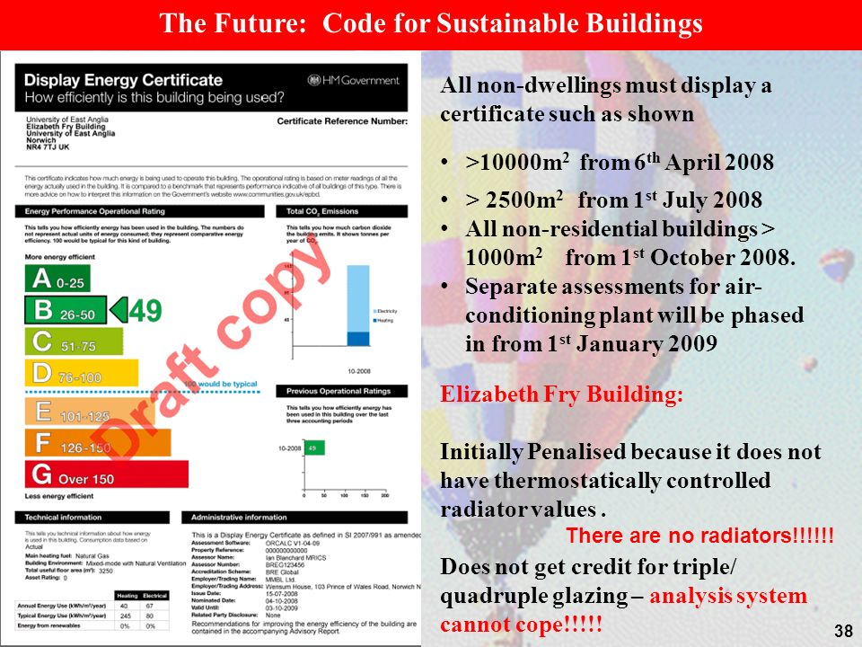The Future: Code for Sustainable Buildings