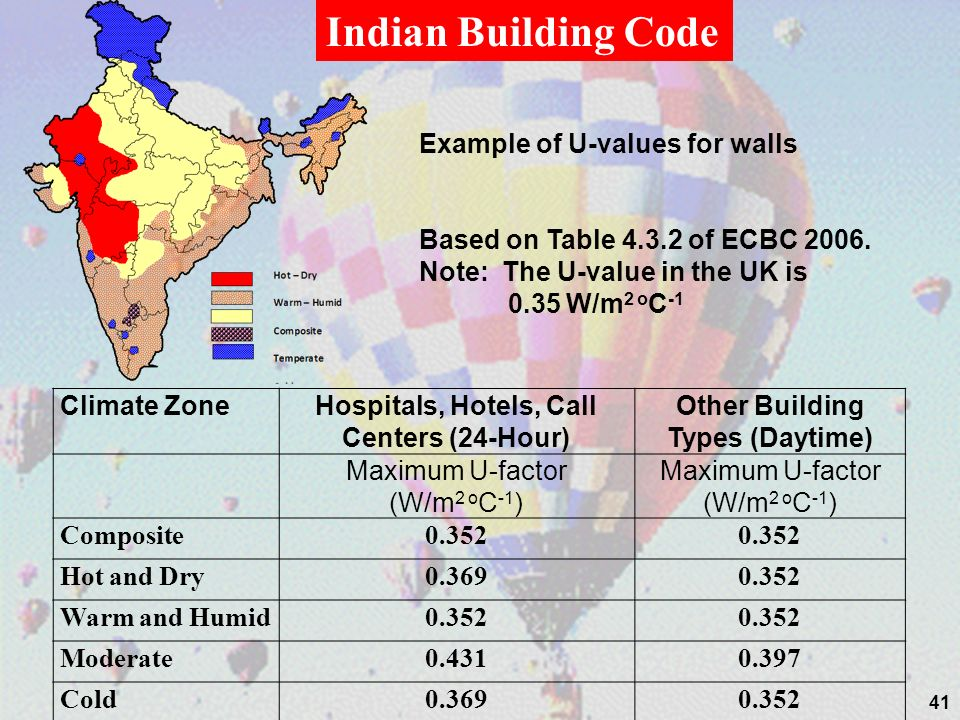 Indian Building Code Example of U-values for walls