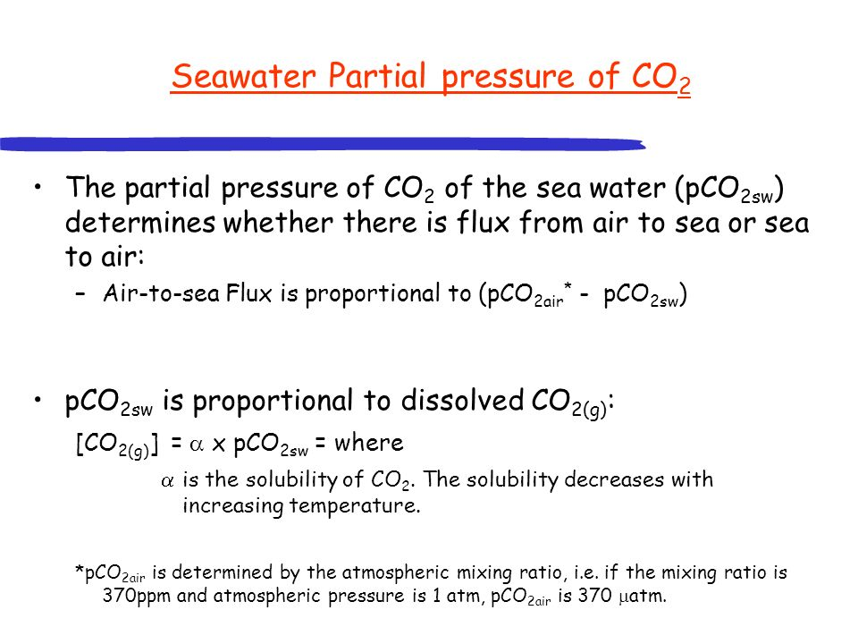 Seawater Partial pressure of CO2