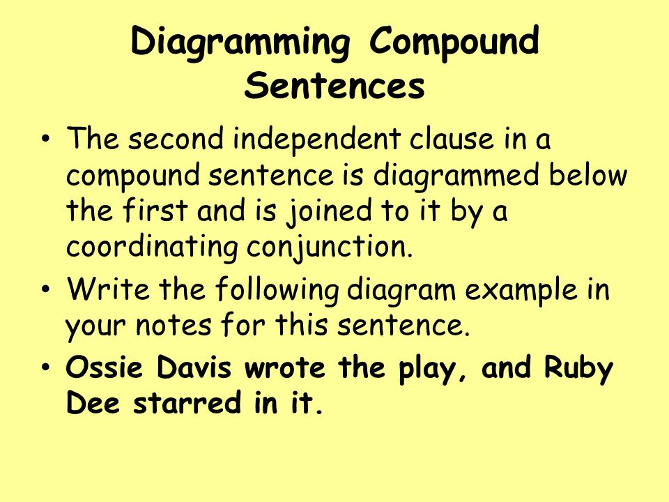 Diagramming Sentences Ppt Download