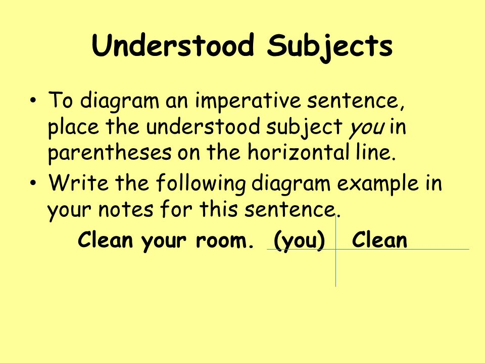 Diagramming sentences ppt download understood subjects to diagram an imperative sentence place the understood subject you in parentheses on ccuart Gallery