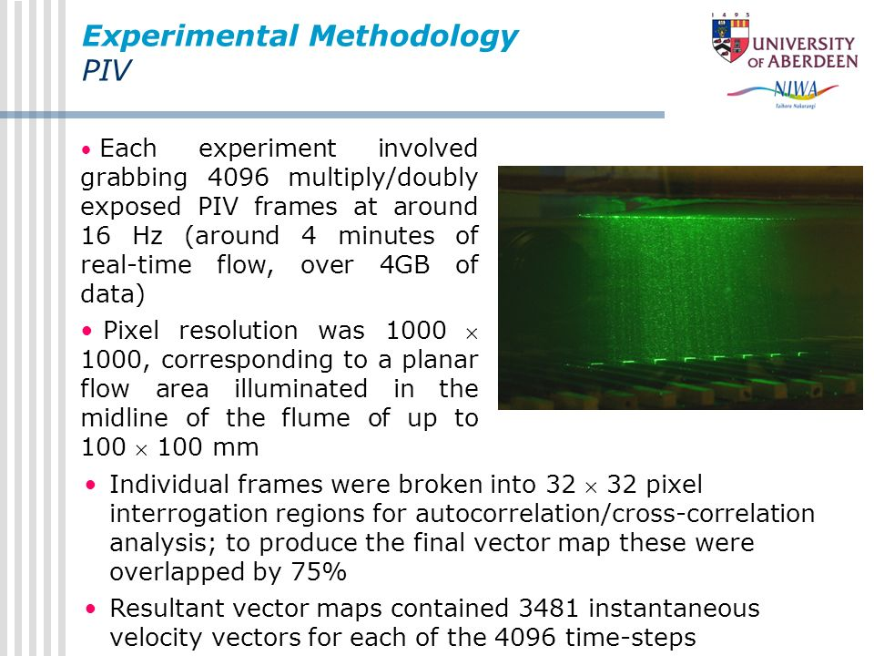 Experimental Methodology PIV