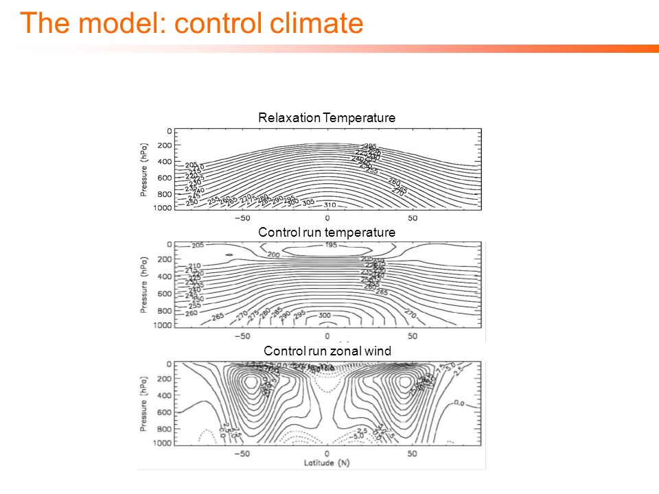The model: control climate