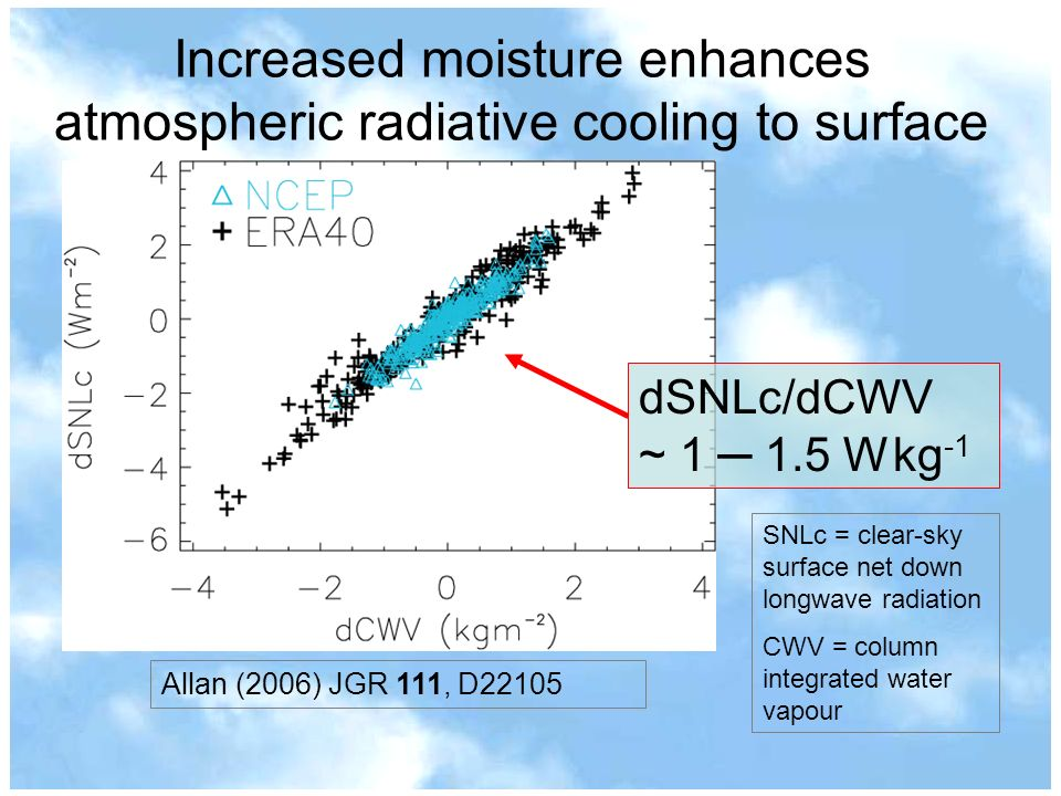 Increased moisture enhances atmospheric radiative cooling to surface