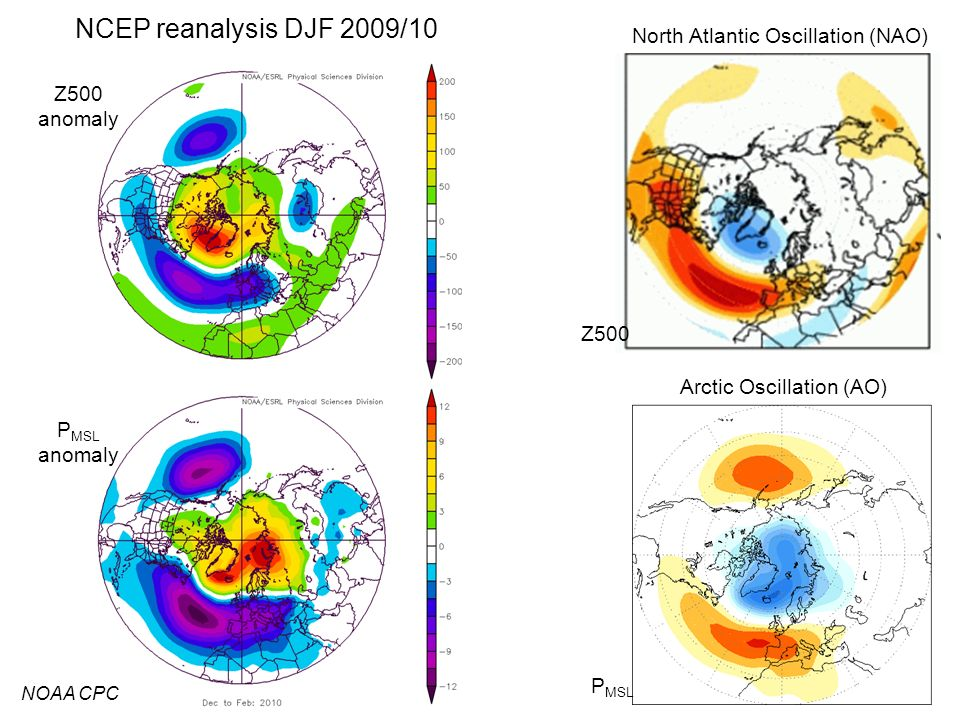 NCEP reanalysis DJF 2009/10 North Atlantic Oscillation (NAO)