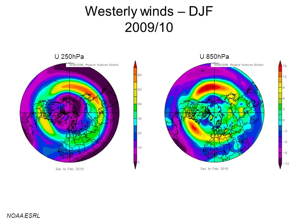 Westerly winds – DJF 2009/10 U 250hPa U 850hPa NOAA ESRL