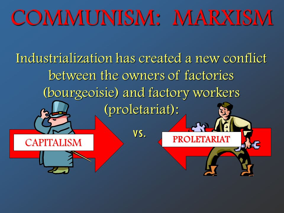 according to marx who are the bourgeoisie and the proletariat