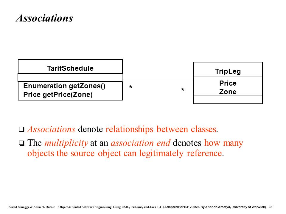 Associations * * Associations denote relationships between classes.