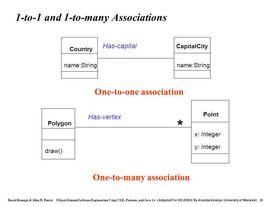 1-to-1 and 1-to-many Associations