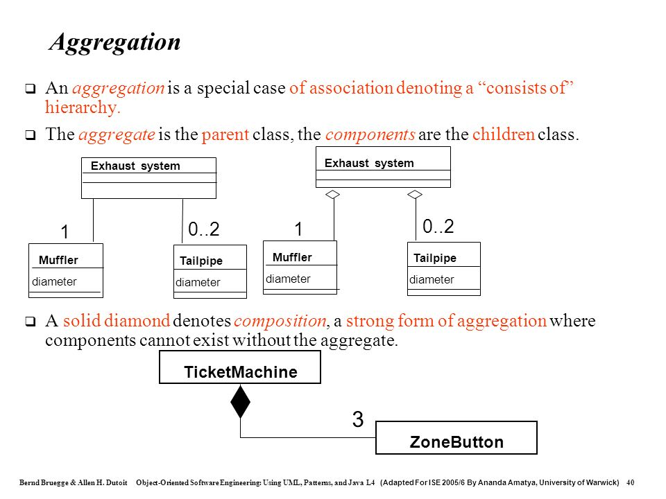 Aggregation An aggregation is a special case of association denoting a consists of hierarchy.
