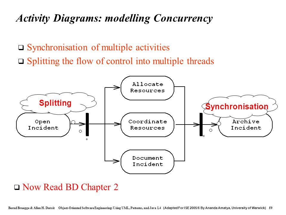 Activity Diagrams: modelling Concurrency