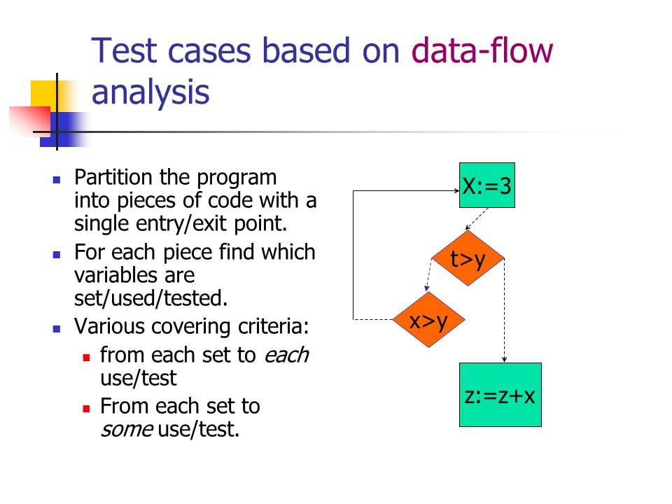 Test cases based on data-flow analysis