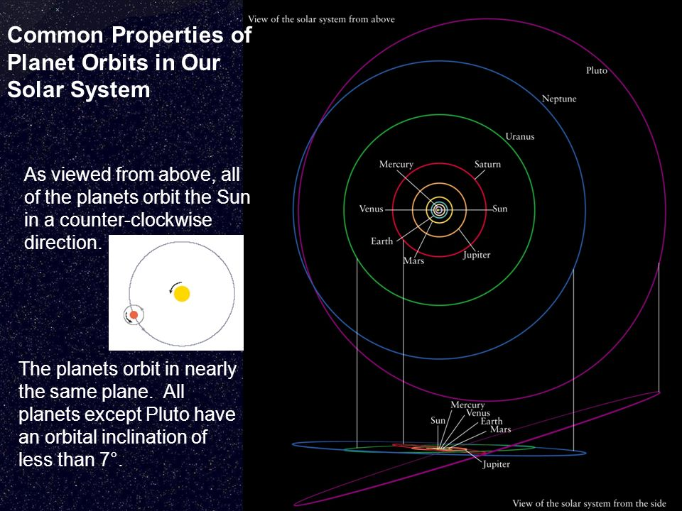 Exploring Our Solar System And Its Origin Ppt Download