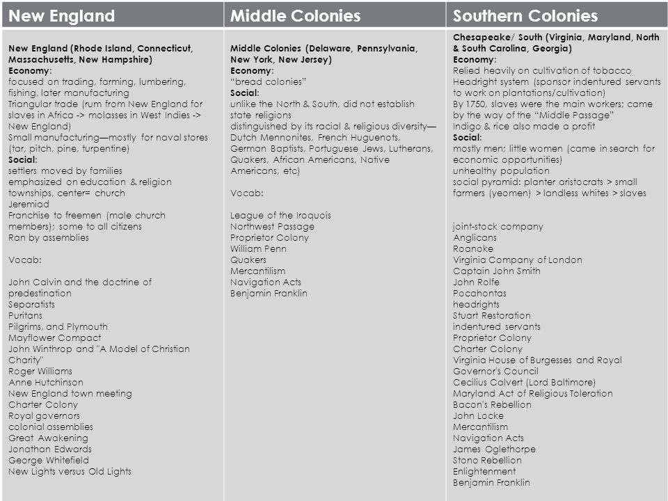 compare new england and southern colonies