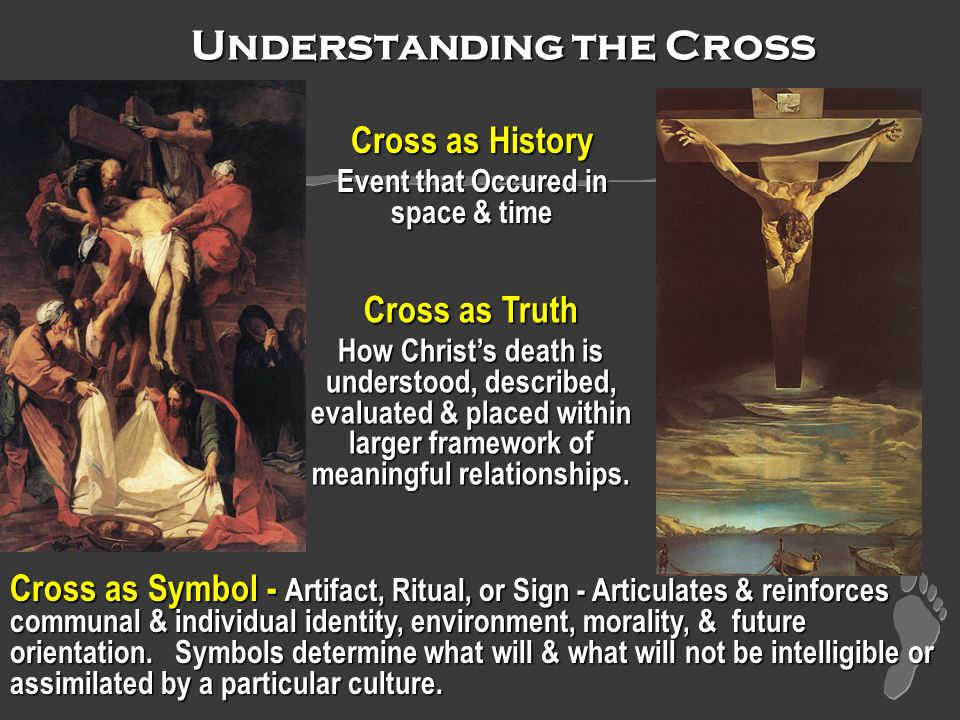 The Cross Of Christ The Cross History Israel Rome Jesus Ppt