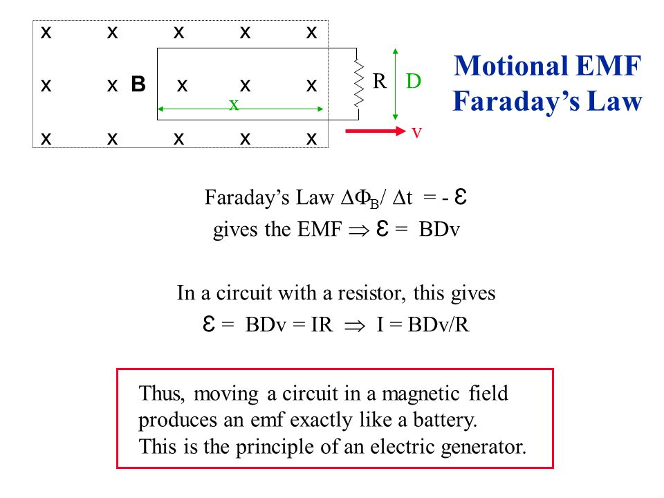 Motional Emf Faraday S Law