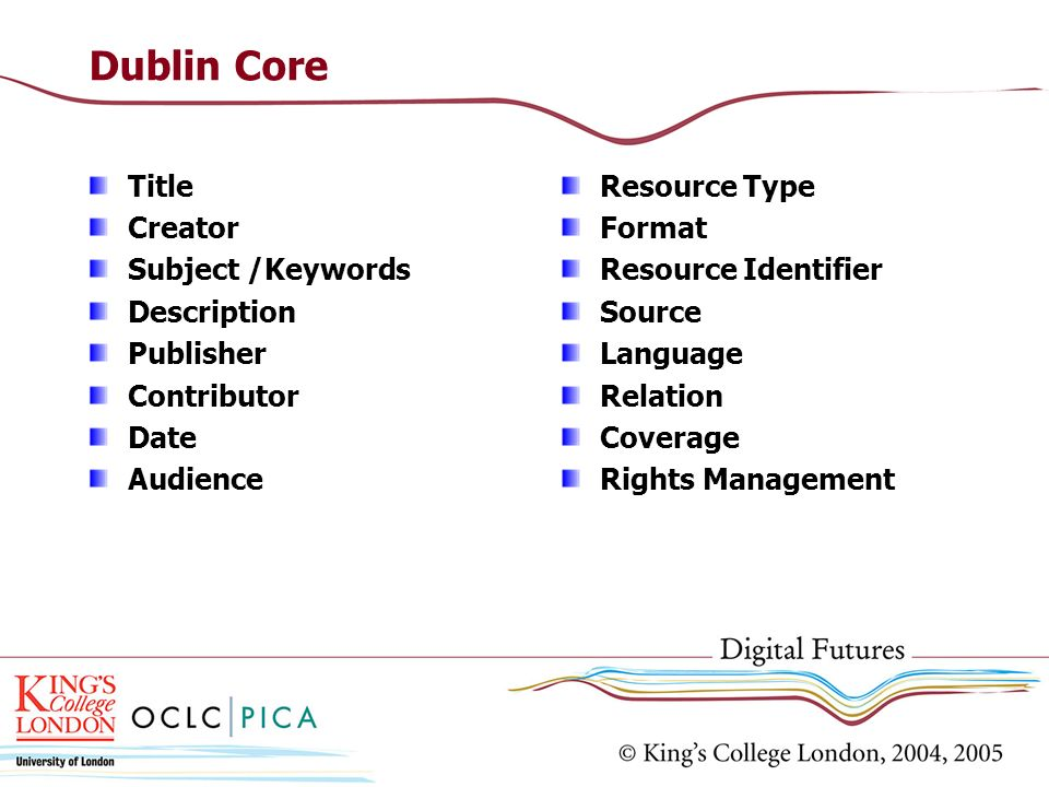 Dublin Core Title Creator Subject /Keywords Description Publisher