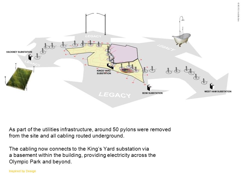 Design Skills Site Analysis Ppt Video Online Download