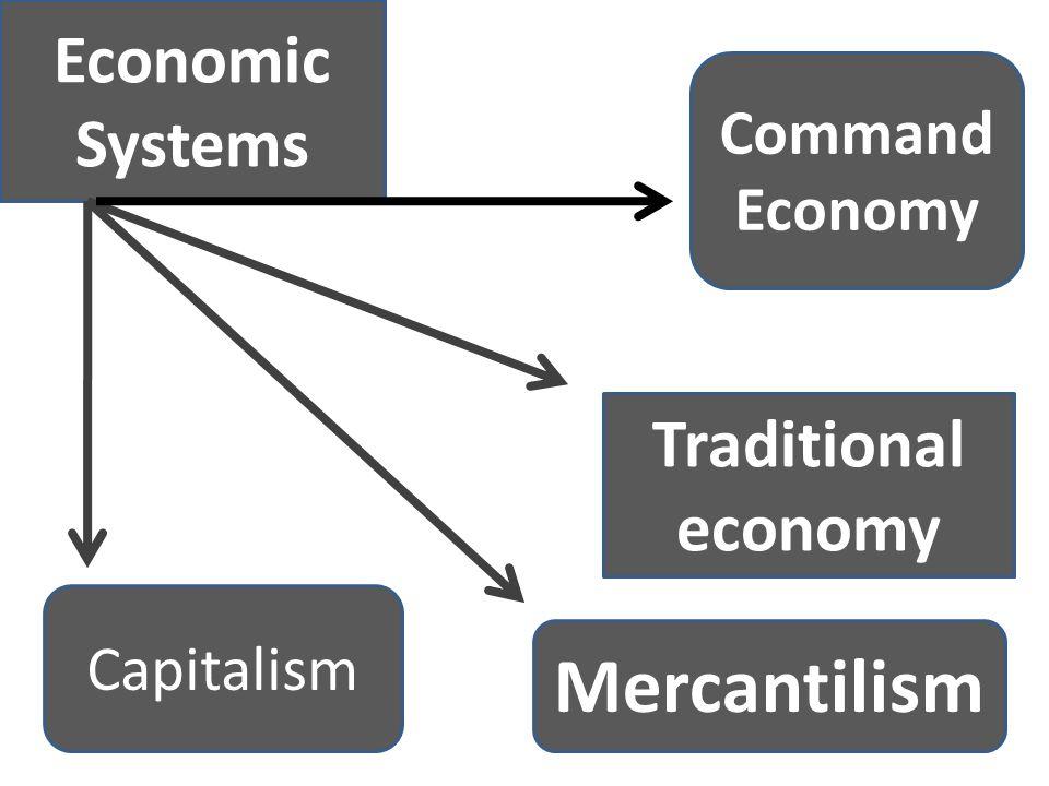 economic systems thematic essay