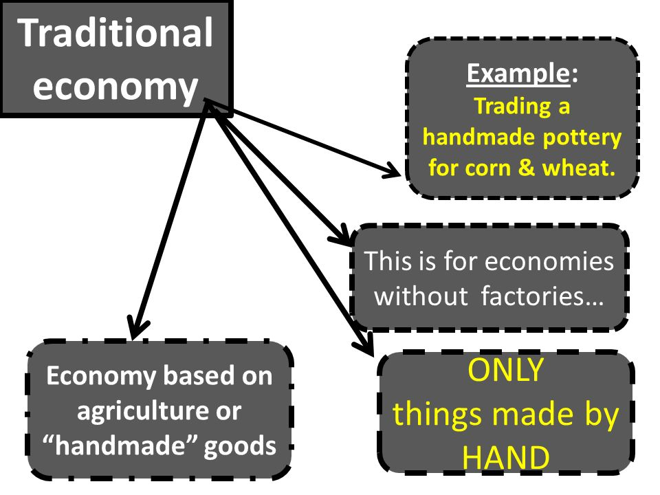 Traditional economic system youtube.