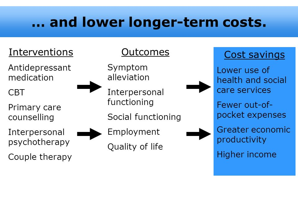… and lower longer-term costs.