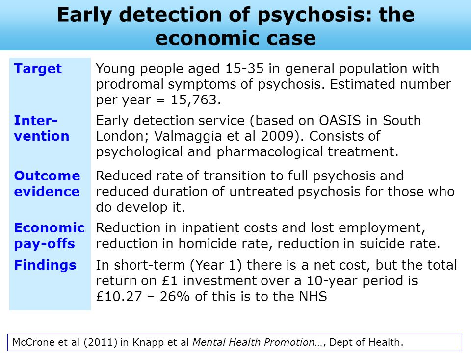 Early detection of psychosis: the economic case