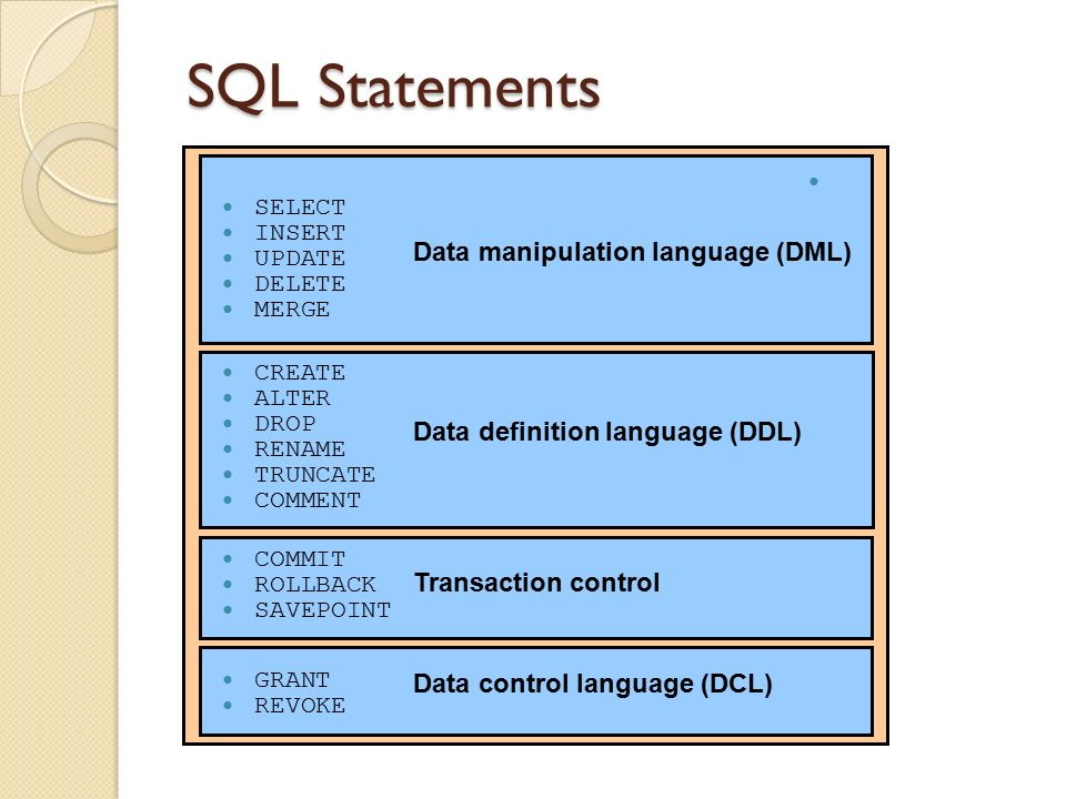 Lecture 2: Using DDL Statements to Create and Manage Tables