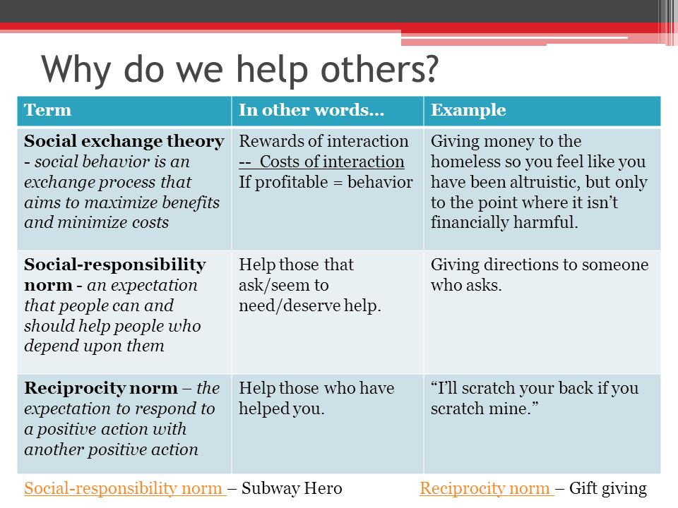 why do people help others