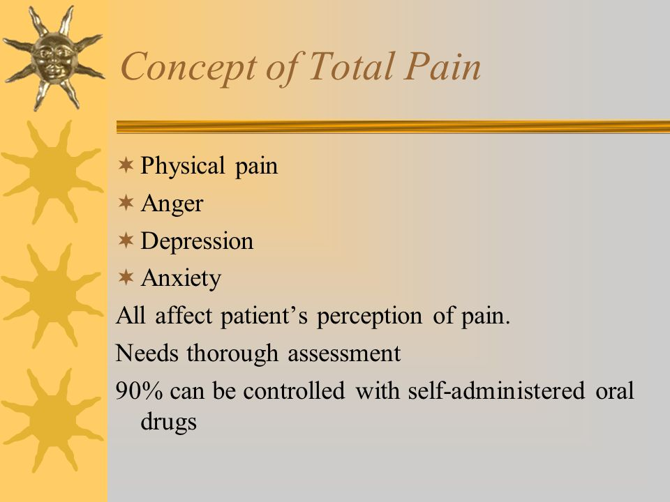 Concept of Total Pain Physical pain Anger Depression Anxiety
