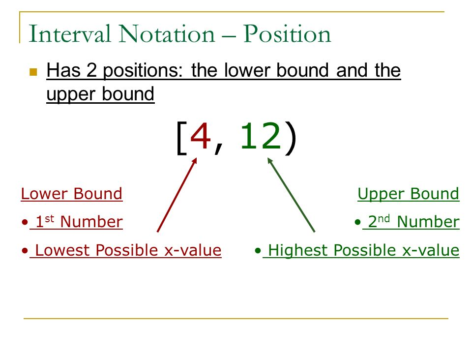 domain and interval notation ppt download