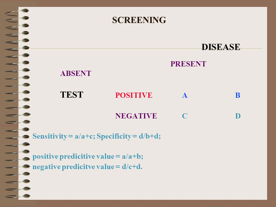 DISEASE PRESENT ABSENT SCREENING TEST POSITIVE A B NEGATIVE C D