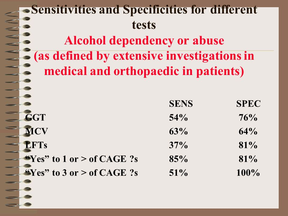 Sensitivities and Specificities for different tests Alcohol dependency or abuse (as defined by extensive investigations in medical and orthopaedic in patients)