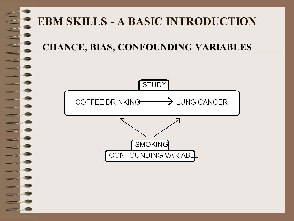 EBM SKILLS - A BASIC INTRODUCTION