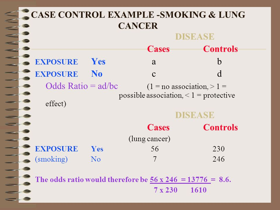 CASE CONTROL EXAMPLE -SMOKING & LUNG CANCER