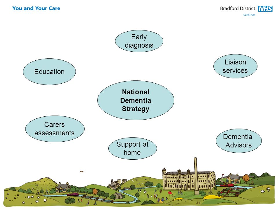 Early diagnosis. Liaison. services. Education. National. Dementia. Strategy. Carers. assessments.