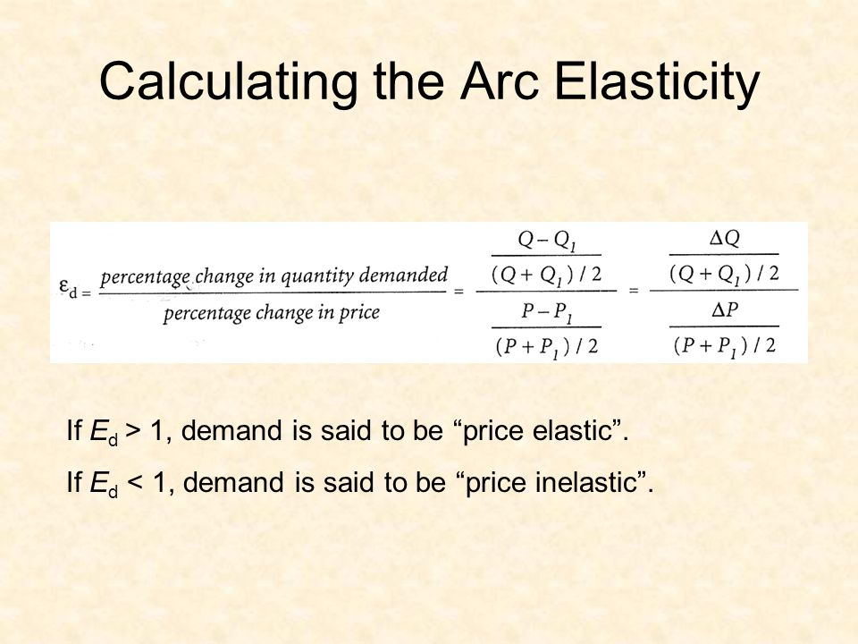 Elasticity Ppt Video Online Download