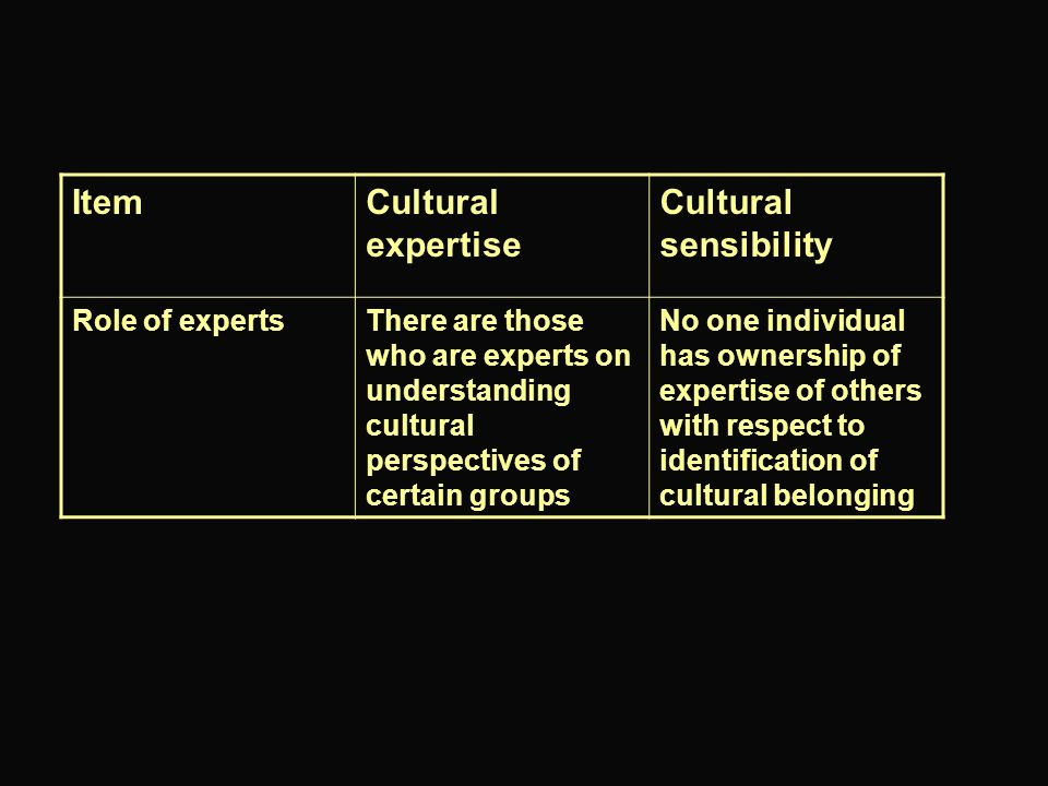 Item Cultural expertise Cultural sensibility Role of experts