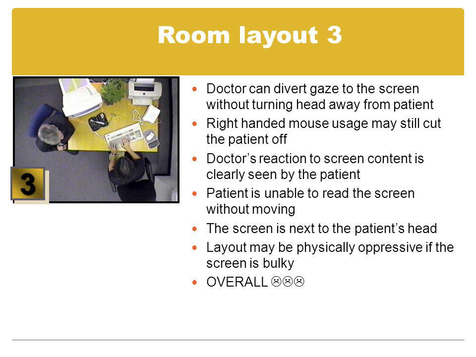 Room layout 3 Doctor can divert gaze to the screen without turning head away from patient. Right handed mouse usage may still cut the patient off.