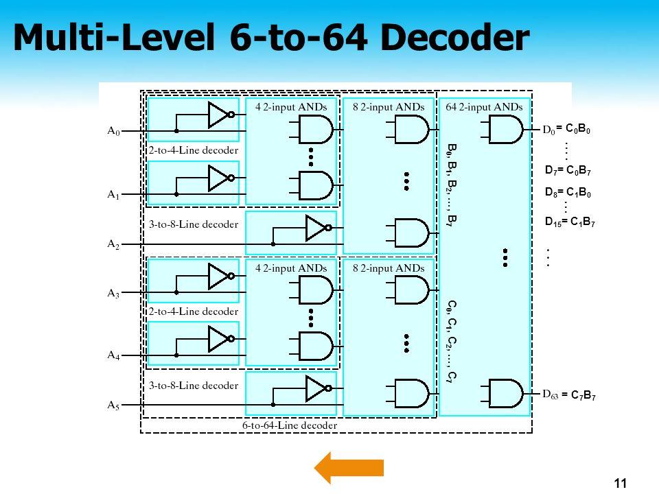 64 bit decoder
