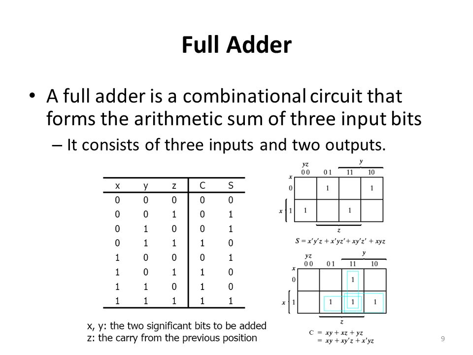 CHAPTER 4 Combinational Logic Ppt Download